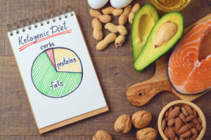 Beaufort Diet: Keto VS Low Fat